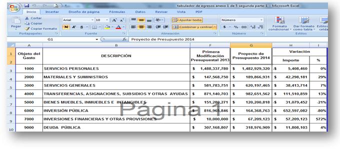 formatos de presupuesto en excel