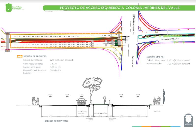 Realiza Gobierno de Zapopan adecuaciones viales en Santa Margarita sin afectar continuidad de ciclovía